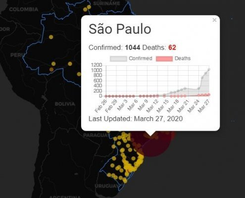 Computer Professionals Program student Edgar Endo Junior has created a valuable real-time interactive data map showing the spread of Covid-19 virus in Brazil.