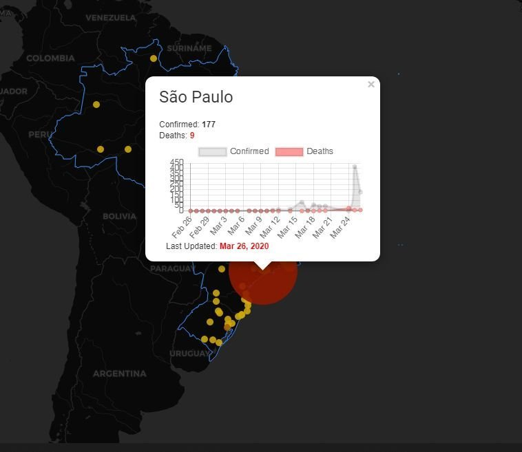 Brésil Données COVID-19 cartographiées par l'étudiant MIU Edgar Endo Junior
